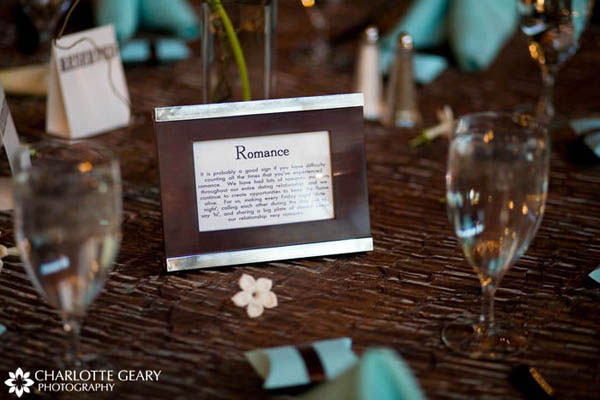 The tables at this wedding reception were named after words that describe the couple\